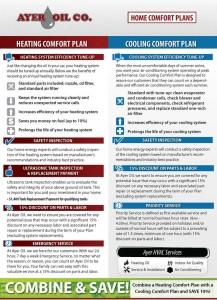 Ayer Oil Comfort Plans